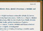 Ukázka fontu Cursive online-kroniky
